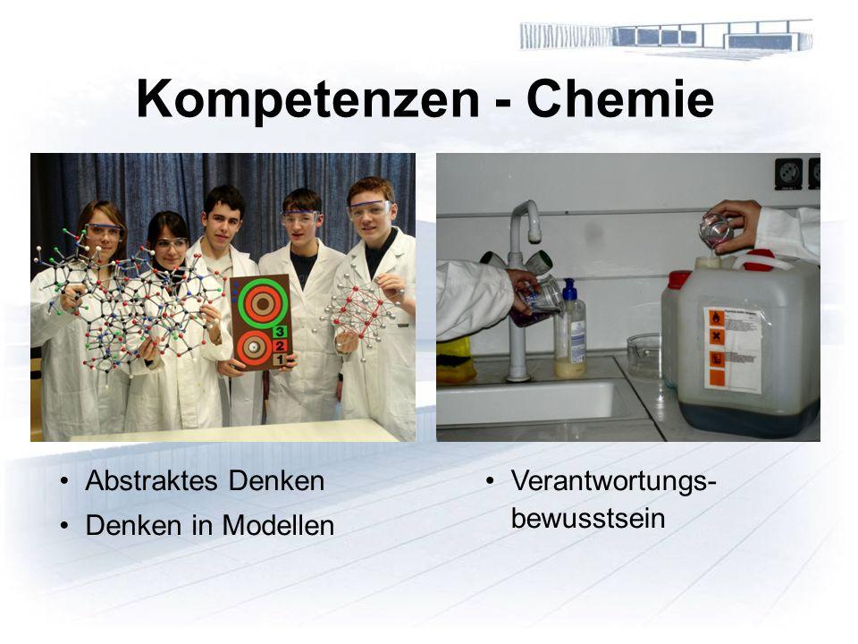 Kompetenzen - Chemie Abstraktes Denken Denken in Modellen Verantwortungs- bewusstsein