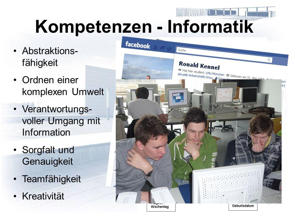 Abstraktions- fähigkeit Ordnen einer komplexen Umwelt Verantwortungs- voller Umgang mit Information Sorgfalt und Genauigkeit Teamfähigkeit Kreativität