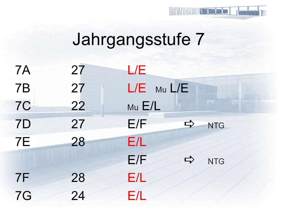 Jahrgangsstufe 7 7A 27 L/E 7B 27L/E Mu L/E 7C 22 Mu E/L 7D 27E/F NTG 7E 28E/L E/F NTG 7F 28E/L 7G24E/L