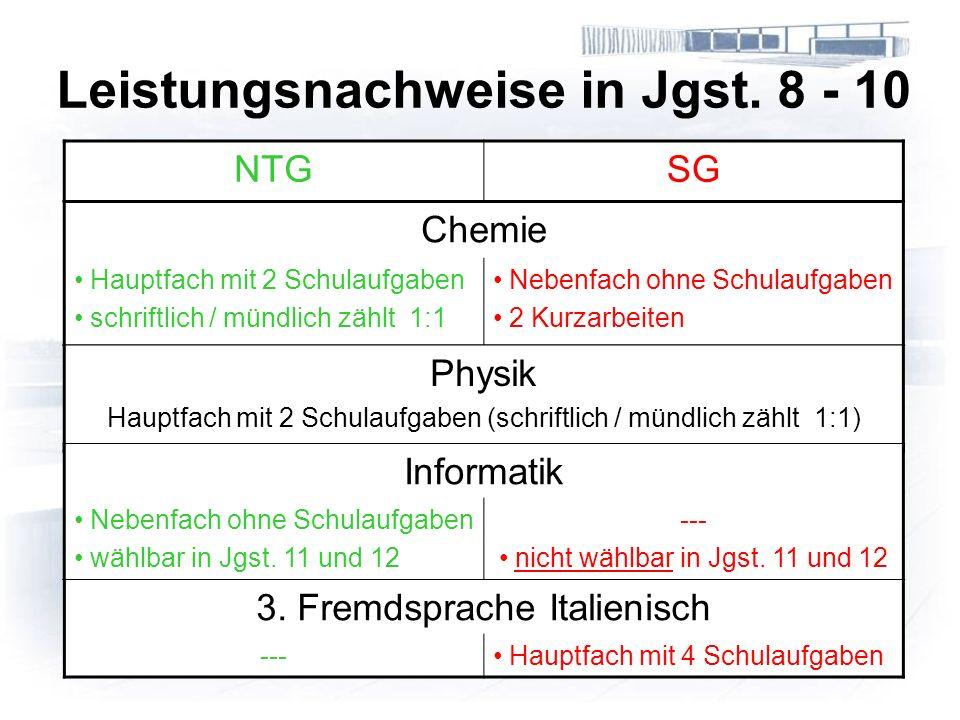 Leistungsnachweise in Jgst. 8 - 10 NTGSG Chemie Hauptfach mit 2 Schulaufgaben schriftlich / mündlich zählt 1:1 Nebenfach ohne Schulaufgaben 2 Kurzarbe