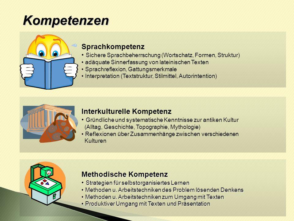 Sprachkompetenz Sichere Sprachbeherrschung (Wortschatz, Formen, Struktur) adäquate Sinnerfassung von lateinischen Texten Sprachreflexion, Gattungsmerk
