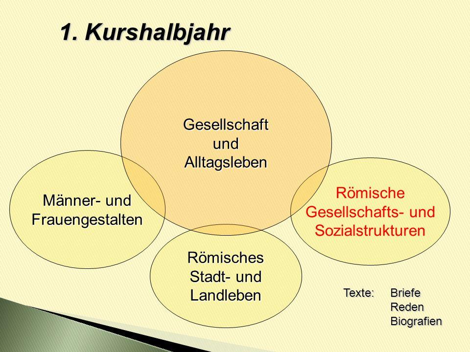 1. Kurshalbjahr Männer- und Frauengestalten Römisches Stadt- und Landleben Römische Gesellschafts- und Sozialstrukturen GesellschaftundAlltagsleben Te