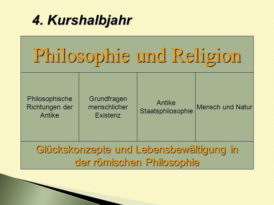 4. Kurshalbjahr Philosophie und Religion Antike Staatsphilosophie Mensch und Natur Philosophische Richtungen der Antike Grundfragen menschlicher Exist