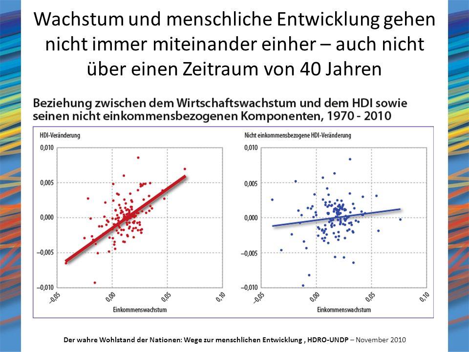 Wachstum und menschliche Entwicklung gehen nicht immer miteinander einher – auch nicht über einen Zeitraum von 40 Jahren Der wahre Wohlstand der Nationen: Wege zur menschlichen Entwicklung, HDRO-UNDP – November 2010