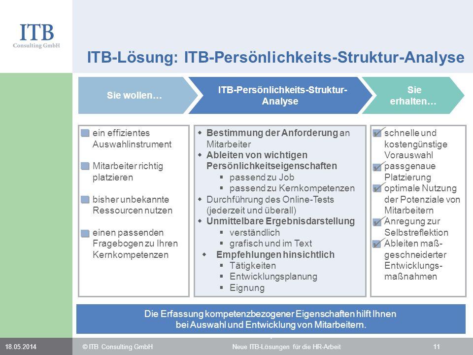 1118.05.2014 ITB-Lösung: ITB-Persönlichkeits-Struktur-Analyse ein effizientes Auswahlinstrument Mitarbeiter richtig platzieren bisher unbekannte Resso