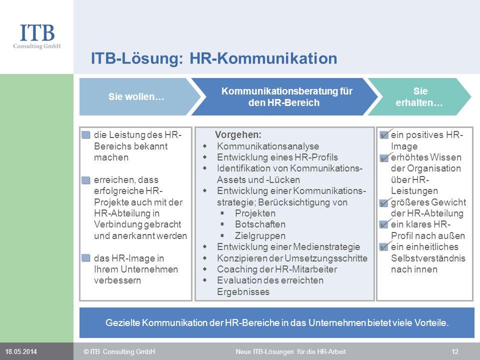 1218.05.2014 ITB-Lösung: HR-Kommunikation die Leistung des HR- Bereichs bekannt machen erreichen, dass erfolgreiche HR- Projekte auch mit der HR-Abtei