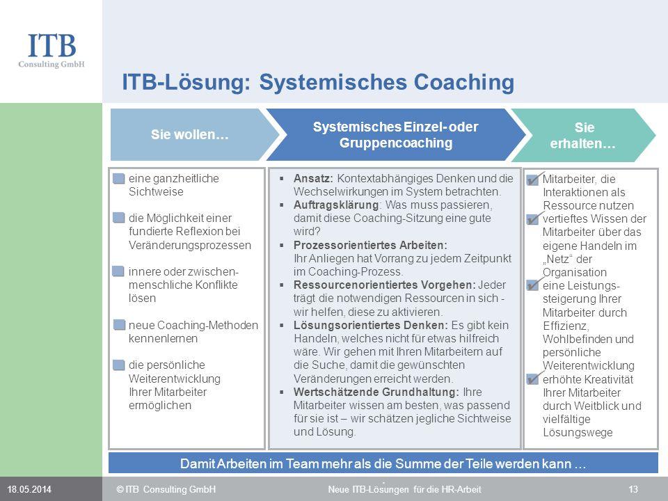 1318.05.2014 ITB-Lösung: Systemisches Coaching eine ganzheitliche Sichtweise die Möglichkeit einer fundierte Reflexion bei Veränderungsprozessen inner