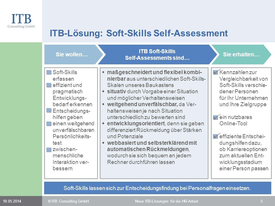 518.05.2014 ITB-Lösung: Soft-Skills Self-Assessment Soft-Skills erfassen effizient und pragmatisch Entwicklungs- bedarf erkennen Entscheidungs- hilfen