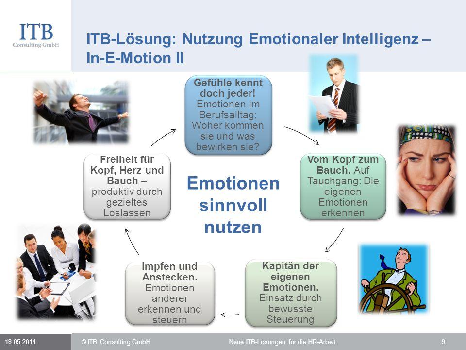 ITB Consulting GmbH Koblenzer Straße 75-77 53177 Bonn Telefon: 0228 – 8 20 90 0 Telefax: 0228 – 8 20 90 38 Weitere Informationen finden Sie auf unserer Homepage: www.itb-consulting.de