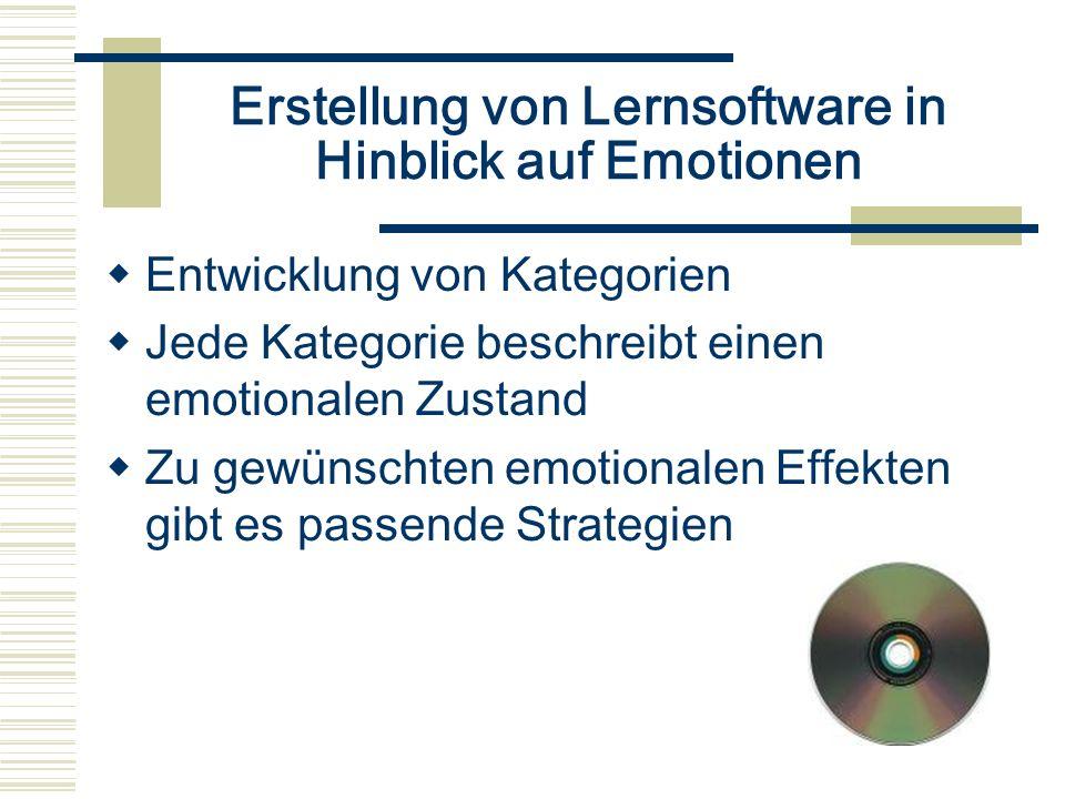 Erstellung von Lernsoftware in Hinblick auf Emotionen Entwicklung von Kategorien Jede Kategorie beschreibt einen emotionalen Zustand Zu gewünschten em