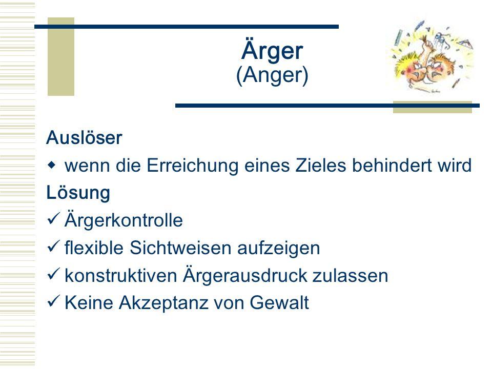 Ärger (Anger) Auslöser wenn die Erreichung eines Zieles behindert wird Lösung Ärgerkontrolle flexible Sichtweisen aufzeigen konstruktiven Ärgerausdruc