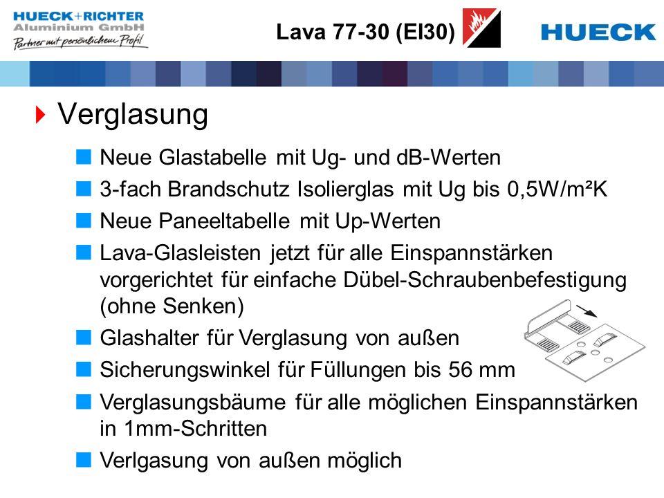 Lava 77-30 (EI30) Verglasung Neue Glastabelle mit Ug- und dB-Werten 3-fach Brandschutz Isolierglas mit Ug bis 0,5W/m²K Neue Paneeltabelle mit Up-Werte