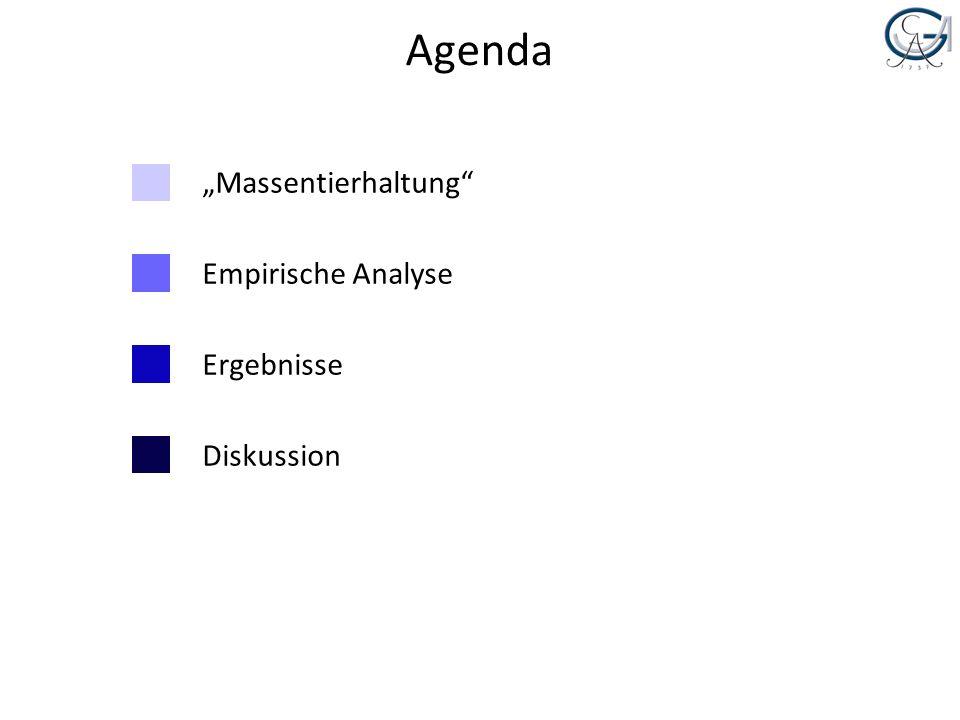 Agenda Massentierhaltung Empirische Analyse Ergebnisse Diskussion