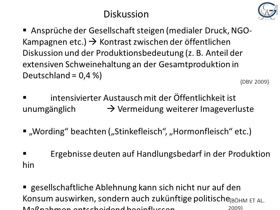 Ansprüche der Gesellschaft steigen (medialer Druck, NGO- Kampagnen etc.) Kontrast zwischen der öffentlichen Diskussion und der Produktionsbedeutung (z