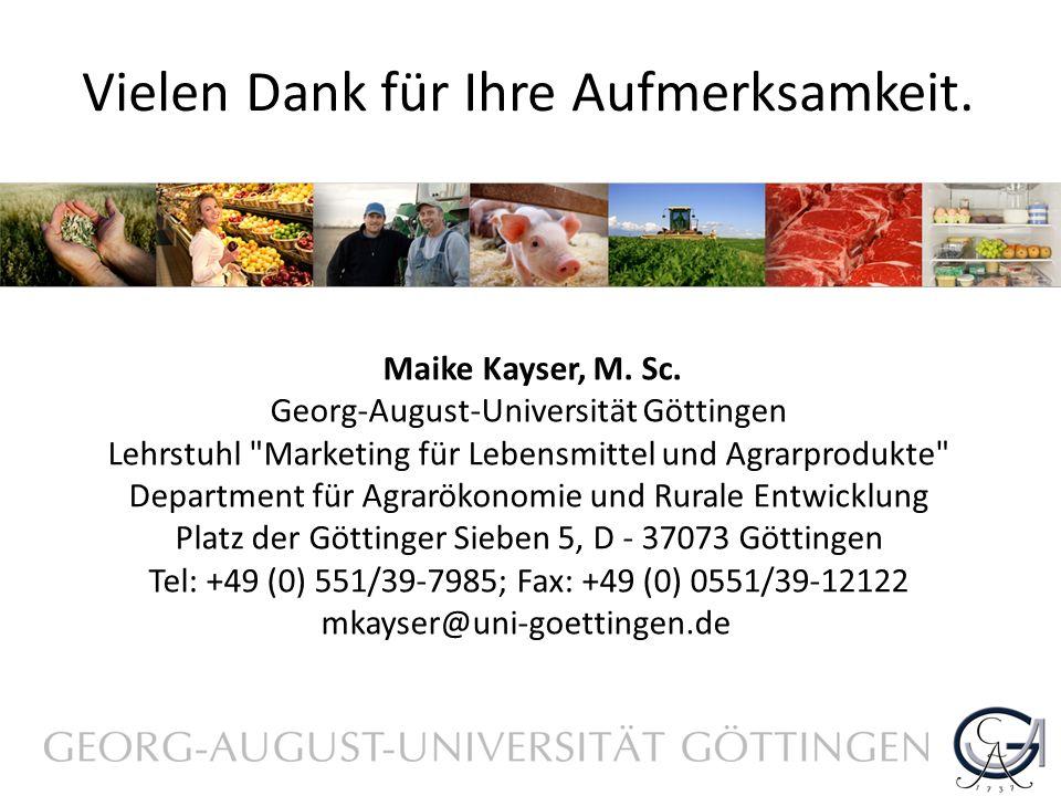 Vielen Dank für Ihre Aufmerksamkeit. Maike Kayser, M. Sc. Georg-August-Universität Göttingen Lehrstuhl