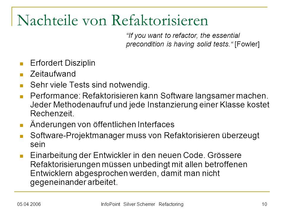 05.04.2006 InfoPoint Silver Scherrer Refactoring 10 Nachteile von Refaktorisieren Erfordert Disziplin Zeitaufwand Sehr viele Tests sind notwendig. Per