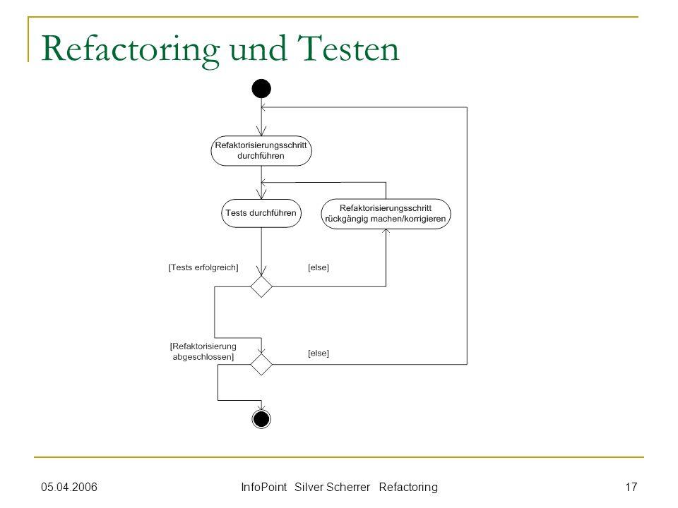 05.04.2006 InfoPoint Silver Scherrer Refactoring 17 Refactoring und Testen