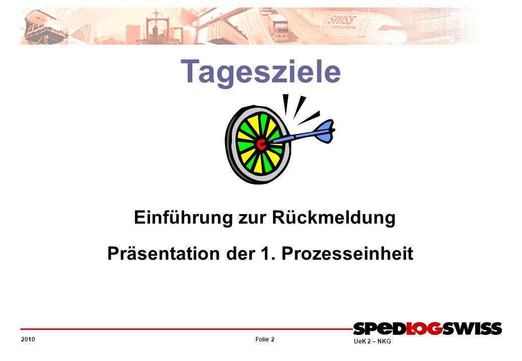 Folie 2 2010 UeK 2 – NKG Tagesziele Einführung zur Rückmeldung Präsentation der 1. Prozesseinheit
