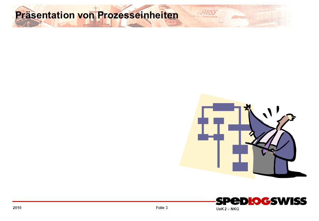 Folie 3 2010 UeK 2 – NKG Präsentation von Prozesseinheiten