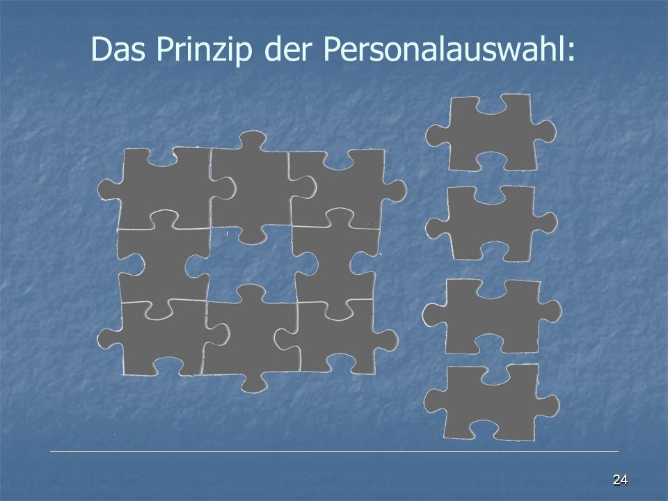24 Das Prinzip der Personalauswahl:
