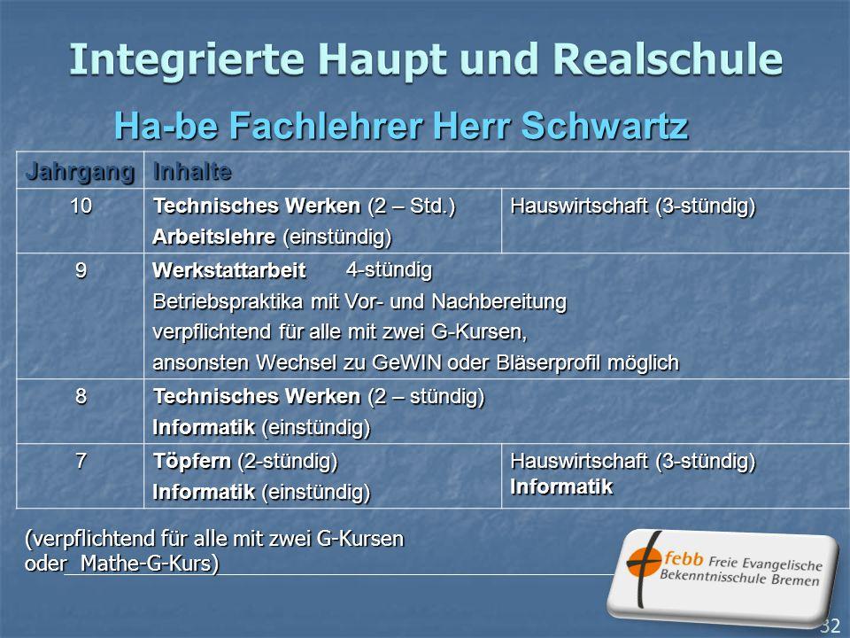 32 JahrgangInhalte10 Technisches Werken (2 – Std.) Arbeitslehre (einstündig) Hauswirtschaft (3-stündig) 9Werkstattarbeit Betriebspraktika mit Vor- und Nachbereitung verpflichtend für alle mit zwei G-Kursen, ansonsten Wechsel zu GeWIN oder Bläserprofil möglich 8 Technisches Werken (2 – stündig) Informatik (einstündig) 7 Töpfern (2-stündig) Informatik (einstündig) Hauswirtschaft (3-stündig) Informatik Ha-be Fachlehrer Herr Schwartz 4-stündig (verpflichtend für alle mit zwei G-Kursen oder Mathe-G-Kurs)
