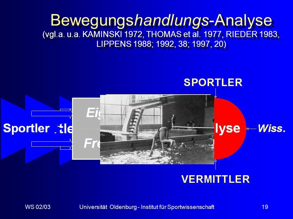 WS 02/03Universität Oldenburg - Institut für Sportwissenschaft18 OESER 1936: Primat des Ganzen Wegbahnen Geschwindigkeit- bzw.