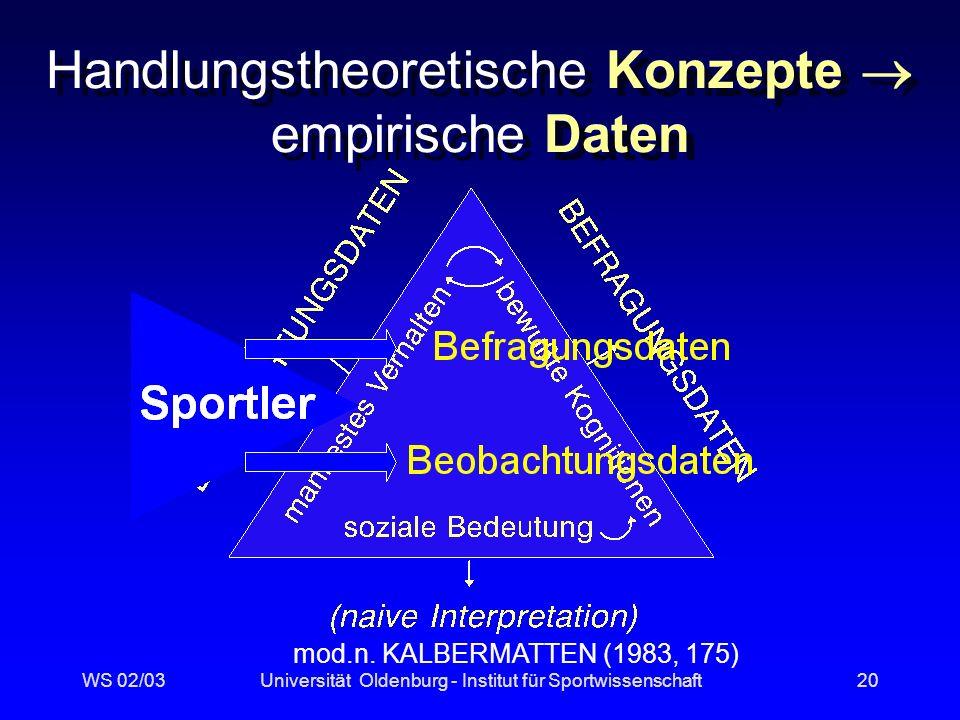 WS 02/03Universität Oldenburg - Institut für Sportwissenschaft19 Bewegungshandlungs-Analyse (vgl.a.
