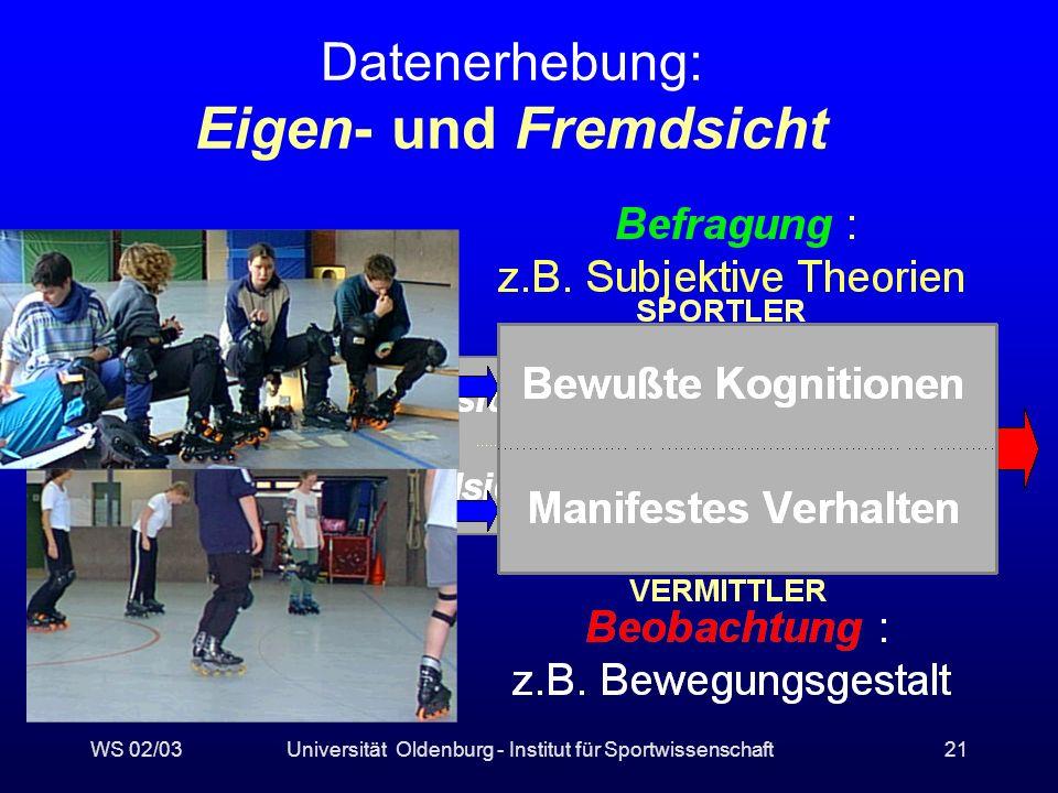 WS 02/03Universität Oldenburg - Institut für Sportwissenschaft20 Handlungstheoretische Konzepte empirische Daten mod.n.