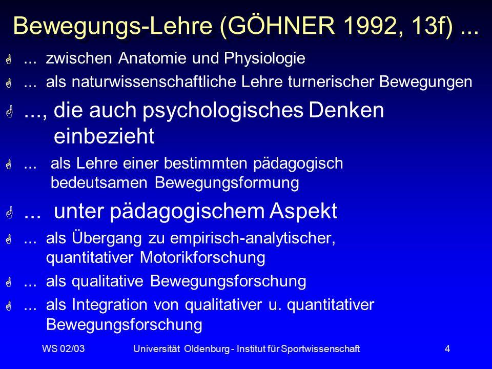 WS 02/03Universität Oldenburg - Institut für Sportwissenschaft14 - Kinemetrie (Raum, Zeit; Geschwindigkeit, Beschleunigung) - Dynamometrie (Kräfte) - Elektromyographie (EMG: Oberflächen- u.