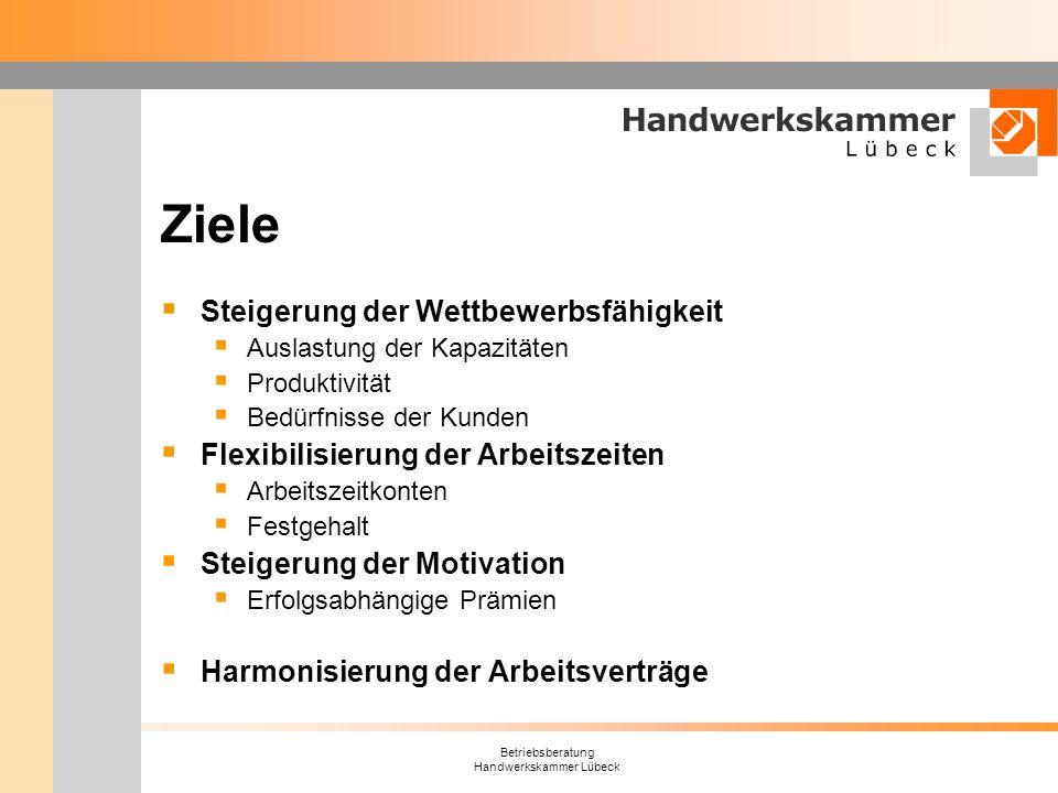 Betriebsberatung Handwerkskammer Lübeck Ziele Steigerung der Wettbewerbsfähigkeit Auslastung der Kapazitäten Produktivität Bedürfnisse der Kunden Flex