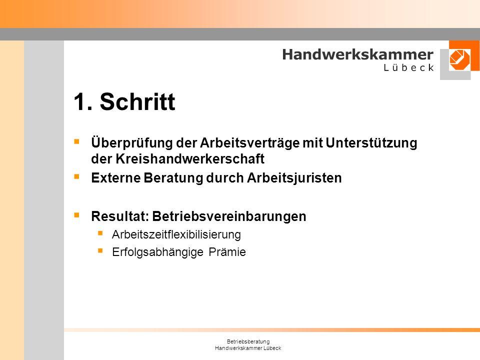 Betriebsberatung Handwerkskammer Lübeck 1. Schritt Überprüfung der Arbeitsverträge mit Unterstützung der Kreishandwerkerschaft Externe Beratung durch
