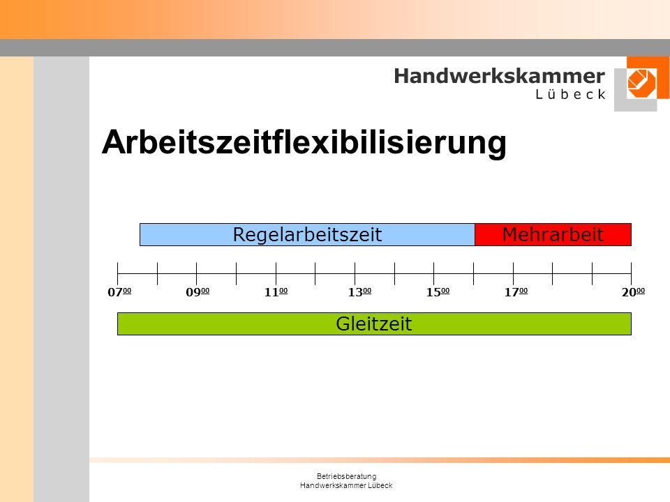 Betriebsberatung Handwerkskammer Lübeck Arbeitszeitflexibilisierung 07 00 09 00 11 00 13 00 15 00 17 00 20 00 Regelarbeitszeit Gleitzeit Mehrarbeit