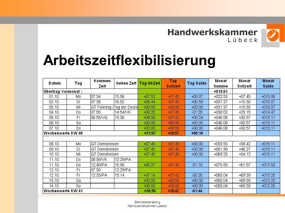 Betriebsberatung Handwerkskammer Lübeck Erfolgsabhängige Prämie Motivationssteigerung Unternehmerisches Denken Identifikation Wegfall Urlaubs- und Weihnachtsgeld Flexibilisierung der Lohnkosten Verknüpfung: Unternehmenserfolg - Lohnkosten