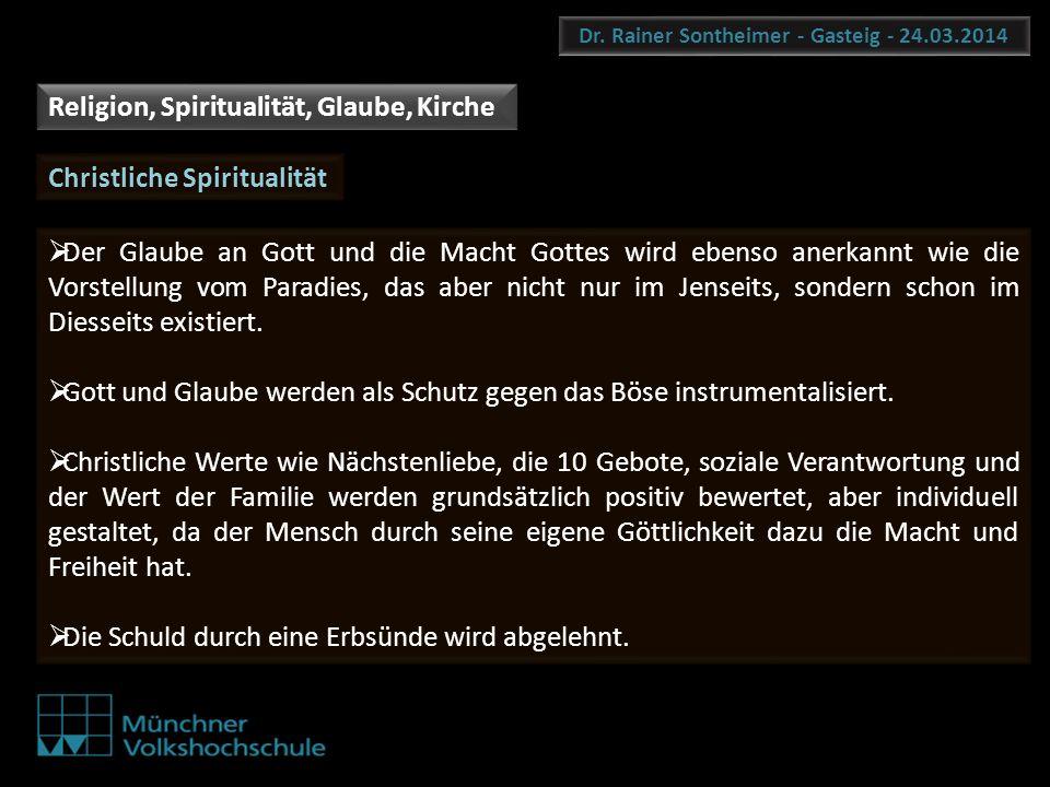 Dr. Rainer Sontheimer - Gasteig - 24.03.2014 Religion, Spiritualität, Glaube, Kirche Christliche Spiritualität Der Glaube an Gott und die Macht Gottes