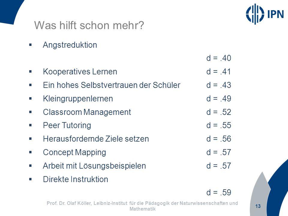 13 Prof. Dr. Olaf Köller, Leibniz-Institut für die Pädagogik der Naturwissenschaften und Mathematik Was hilft schon mehr? Angstreduktion d =.40 Kooper