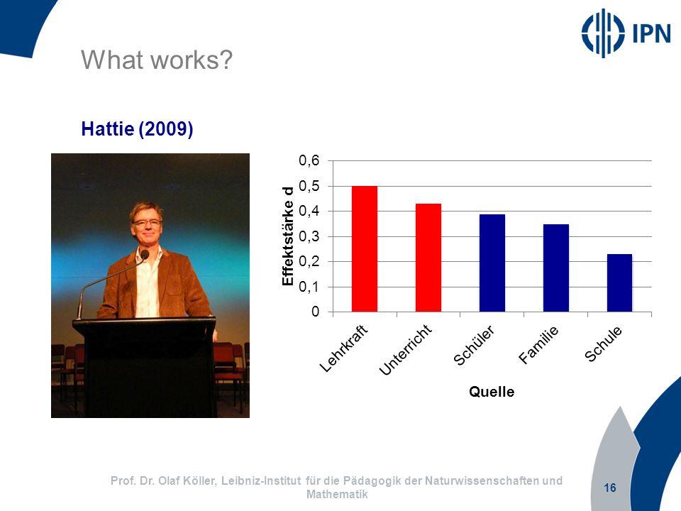 16 Prof. Dr. Olaf Köller, Leibniz-Institut für die Pädagogik der Naturwissenschaften und Mathematik What works? Hattie (2009)