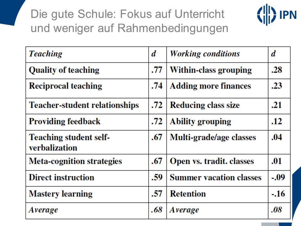 17 Prof. Dr. Olaf Köller, Leibniz-Institut für die Pädagogik der Naturwissenschaften und Mathematik Die gute Schule: Fokus auf Unterricht und weniger