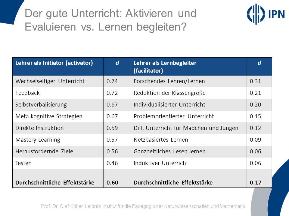 Prof. Dr. Olaf Köller, Leibniz-Institut für die Pädagogik der Naturwissenschaften und Mathematik Lehrer als Initiator (activator)dLehrer als Lernbegle