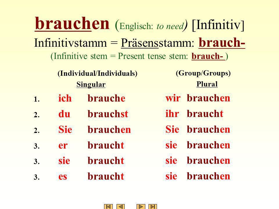 brauchen ( Englisch: to need ) [Infinitiv ] Infinitivstamm = Präsensstamm: brauch- (Infinitive stem = Present tense stem: brauch- ) (Individual/Indivi