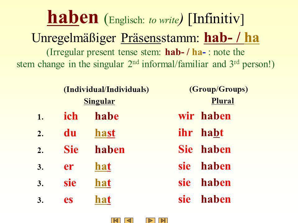 haben ( Englisch: to write ) [Infinitiv ] Unregelmäßiger Präsensstamm: hab- / ha (Irregular present tense stem: hab- / ha- : note the stem change in t