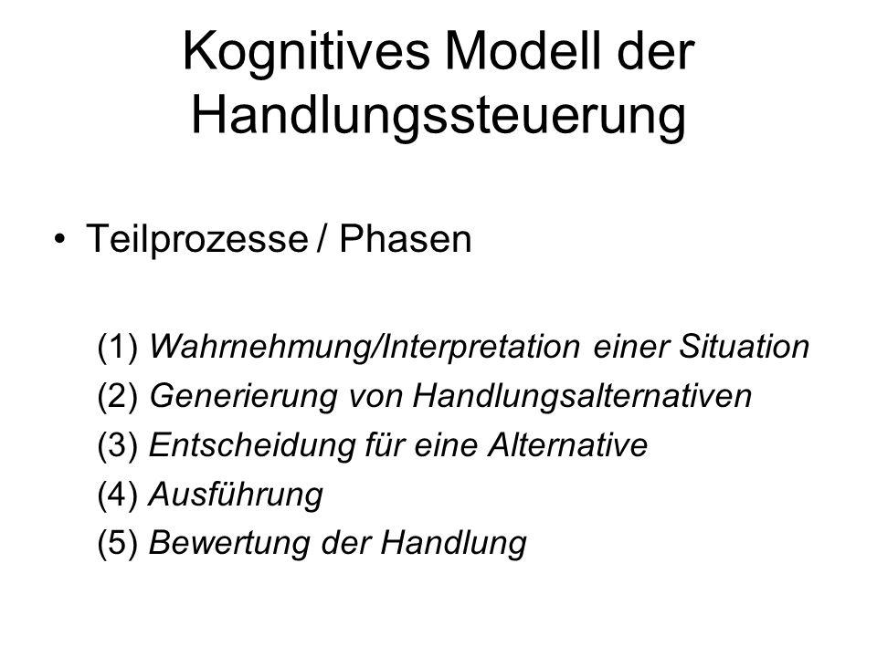 Kognitives Modell der Handlungssteuerung Teilprozesse / Phasen (1) Wahrnehmung/Interpretation einer Situation (2) Generierung von Handlungsalternativen (3) Entscheidung für eine Alternative (4) Ausführung (5) Bewertung der Handlung