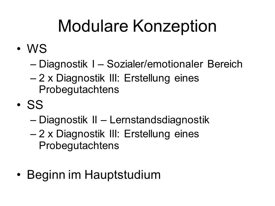 Modulare Konzeption WS –Diagnostik I – Sozialer/emotionaler Bereich –2 x Diagnostik III: Erstellung eines Probegutachtens SS –Diagnostik II – Lernstan