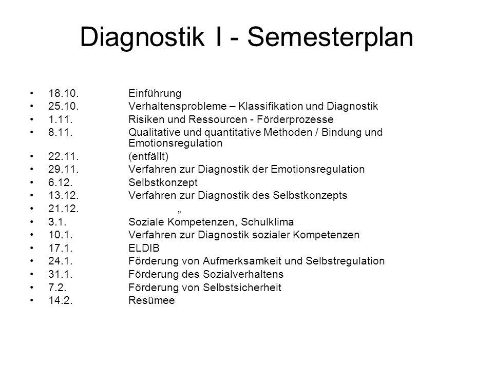 Diagnostik I - Semesterplan 18.10.Einführung 25.10.Verhaltensprobleme – Klassifikation und Diagnostik 1.11.Risiken und Ressourcen - Förderprozesse 8.11.Qualitative und quantitative Methoden / Bindung und Emotionsregulation 22.11.(entfällt) 29.11.Verfahren zur Diagnostik der Emotionsregulation 6.12.Selbstkonzept 13.12.Verfahren zur Diagnostik des Selbstkonzepts 21.12.