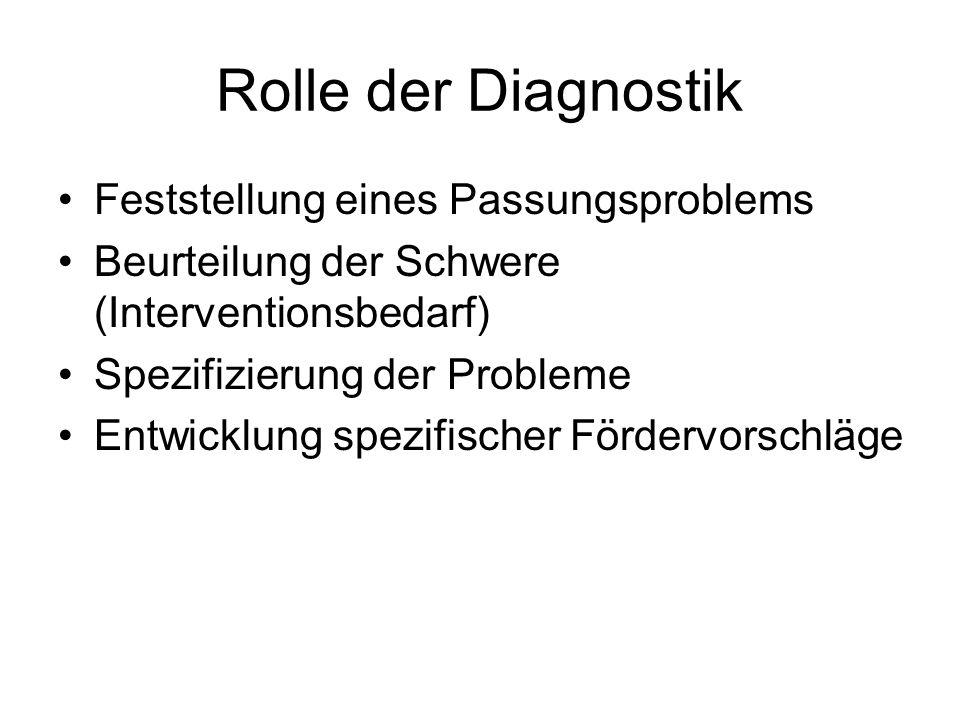Rolle der Diagnostik Feststellung eines Passungsproblems Beurteilung der Schwere (Interventionsbedarf) Spezifizierung der Probleme Entwicklung spezifischer Fördervorschläge