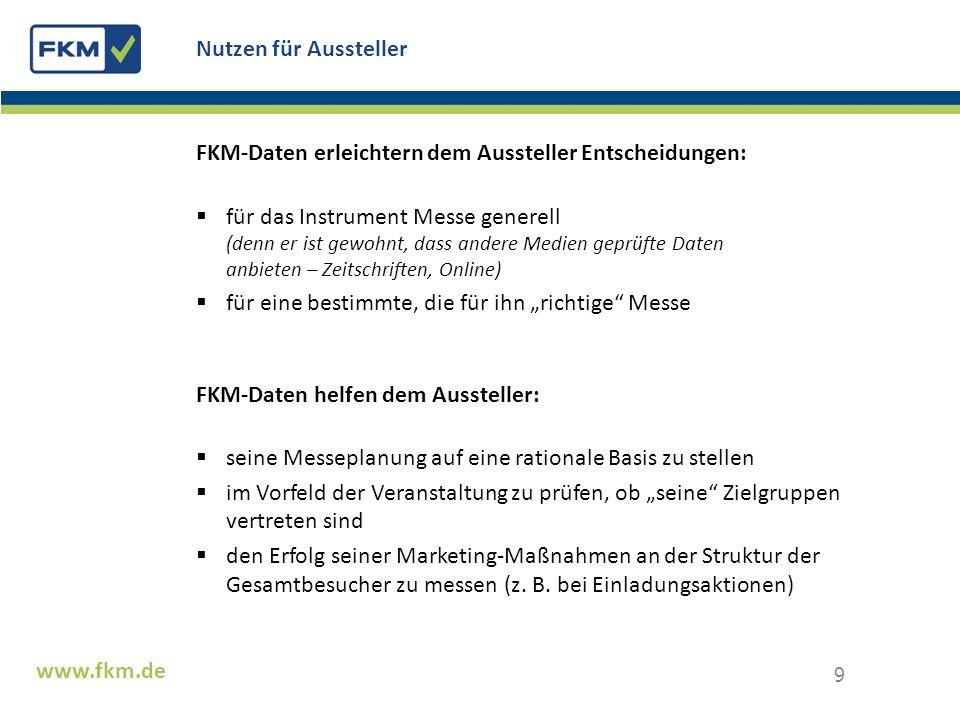 Der Veranstalter kann: besser argumentieren mit Fakten überzeugen, anstatt zu überreden Die FKM hilft dabei: Aussteller zu dauerhaften Kunden zu machen neue Kunden zu gewinnen, auch durch das Kontaktfeld der AUMA/FKM-Datenbank www.fkm.de Nutzen für den Veranstalter 10