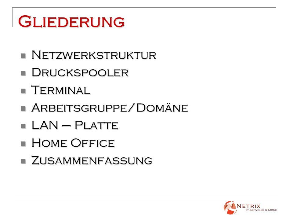 Gliederung Netzwerkstruktur Netzwerkstruktur Druckspooler Druckspooler Terminal Terminal Arbeitsgruppe/Domäne Arbeitsgruppe/Domäne LAN – Platte LAN –
