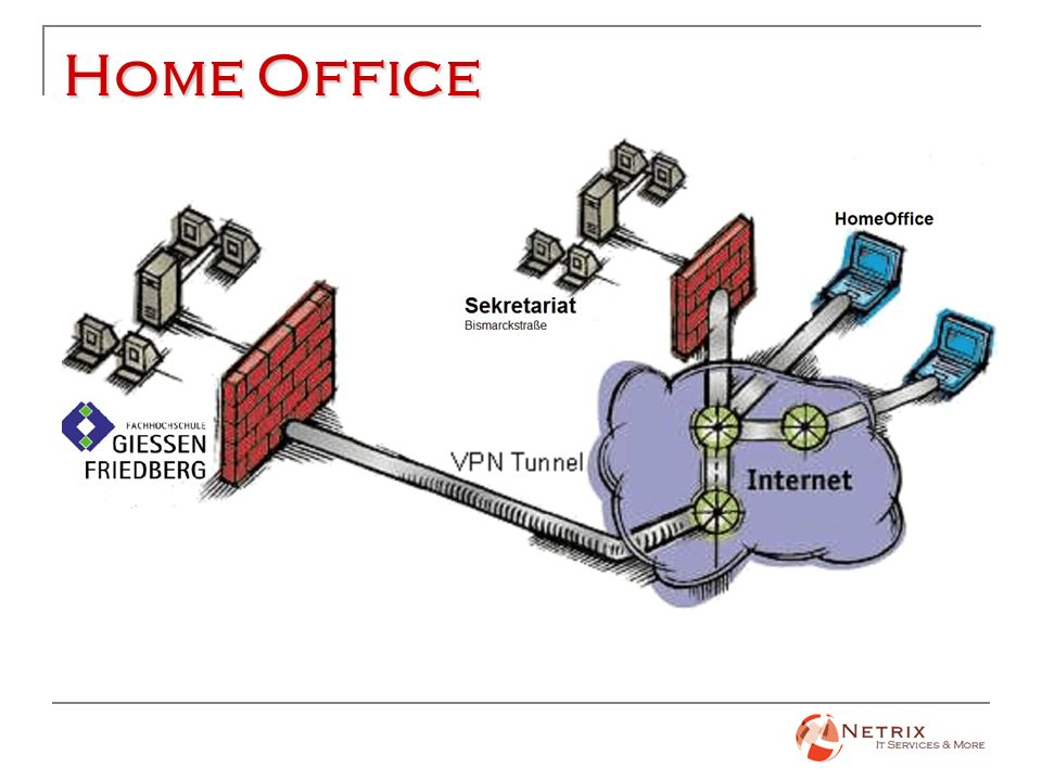 Home Office Mitarbeiter arbeitet außerhalb (z.B von zu Hause) Individuelle Zeiteinteilung möglich (z.B Kinderbetreuung) Weniger Bürofläche wird benöti
