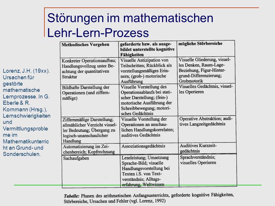 Störungen im mathematischen Lehr-Lern-Prozess Lorenz, J.H. (19xx). Ursachen für gestörte mathematische Lernprozesse. In G. Eberle & R. Kornmann (Hrsg.