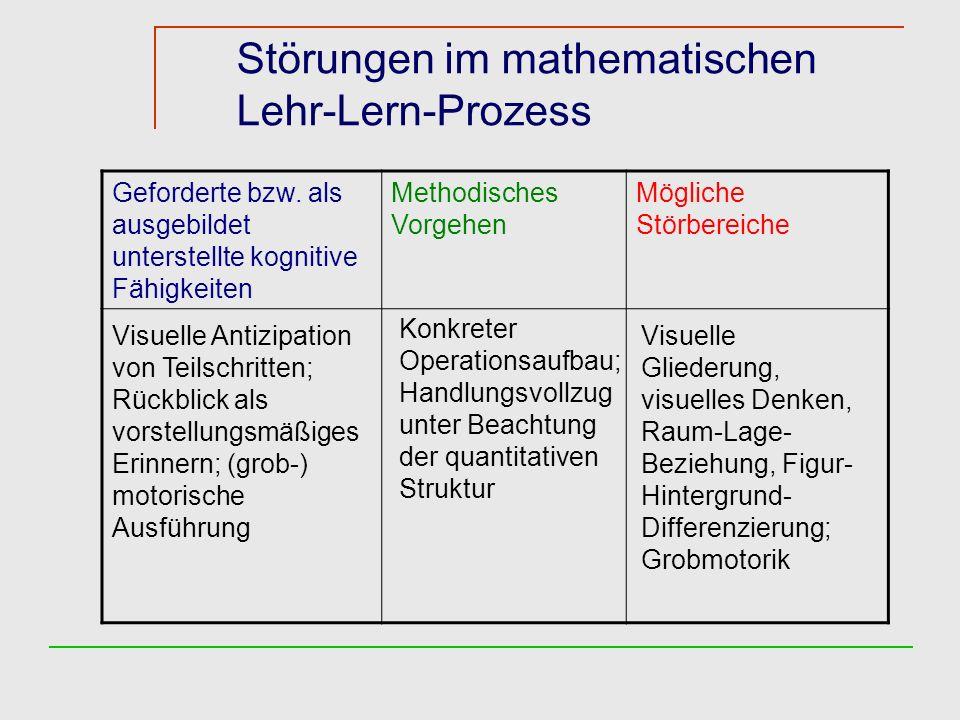 Störungen im mathematischen Lehr-Lern-Prozess Geforderte bzw. als ausgebildet unterstellte kognitive Fähigkeiten Methodisches Vorgehen Mögliche Störbe