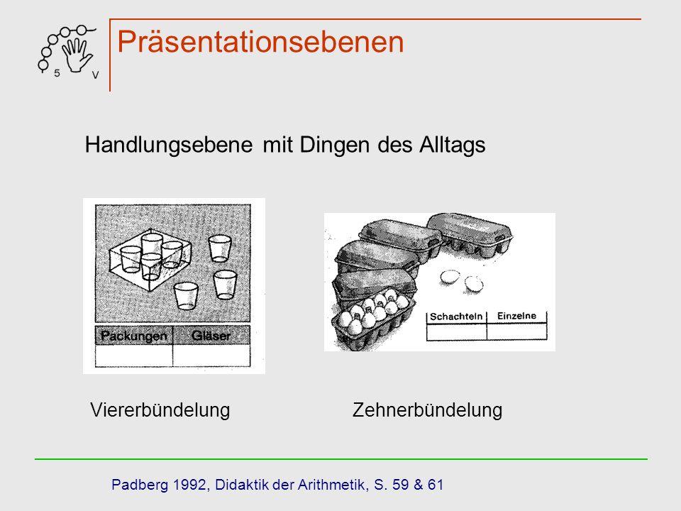 Präsentationsebenen Handlungsebene mit Dingen des Alltags ViererbündelungZehnerbündelung Padberg 1992, Didaktik der Arithmetik, S. 59 & 61